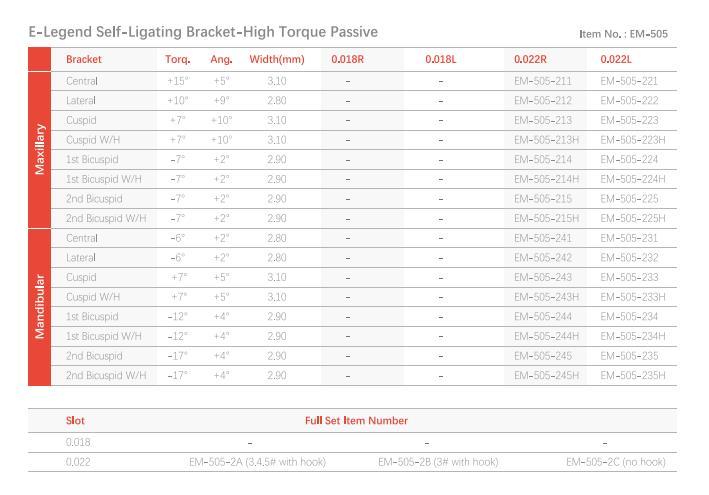 Metal Self - ligating Brackets - High Torque Passive